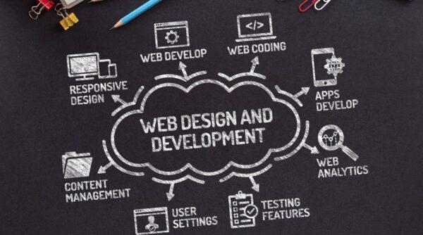 WordPress Website Do-It-Yourself